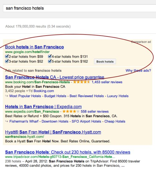 Google Adwords - Hotel Finder