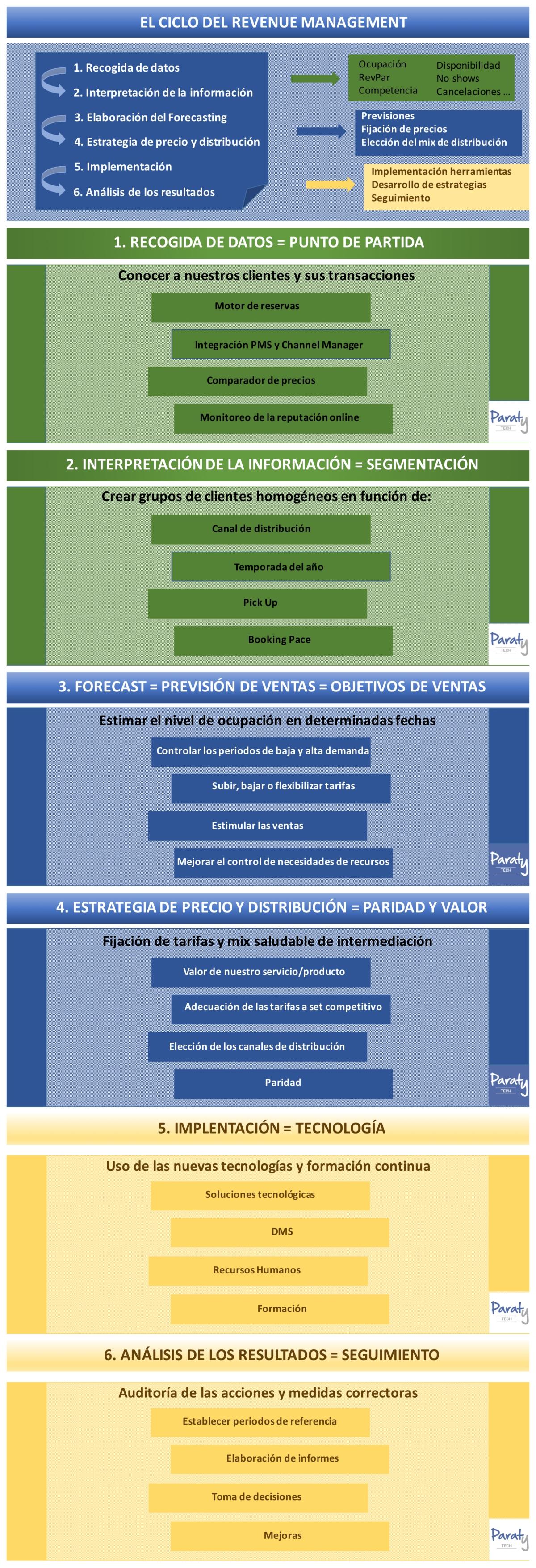infografia1-copia-2