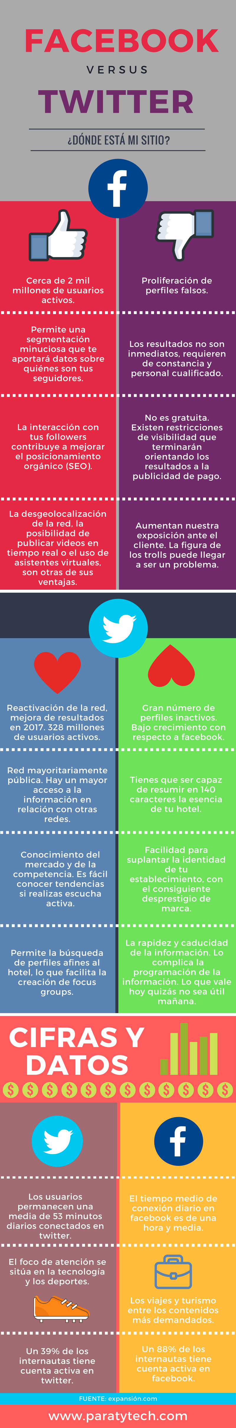 infografia-julio (1)