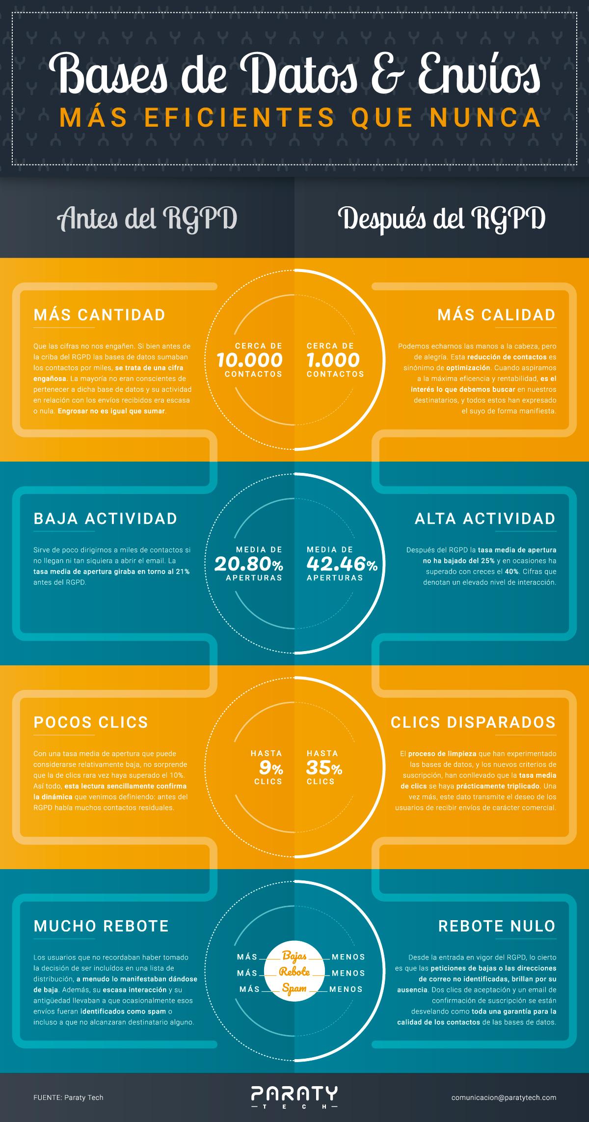 infografia-post-RGPD.jpg